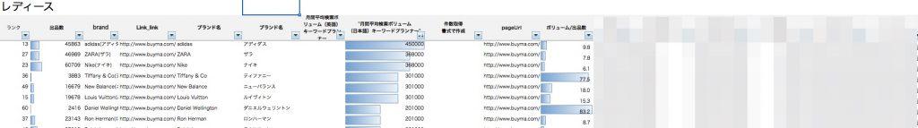 import-io_buyma