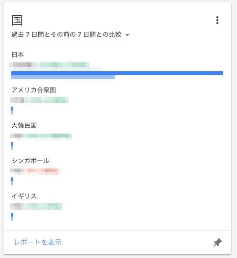 AdSense>ホーム>国