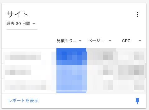 AdSense>ホーム>サイト