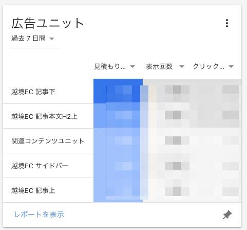 AdSense>ホーム>広告ユニット(表)