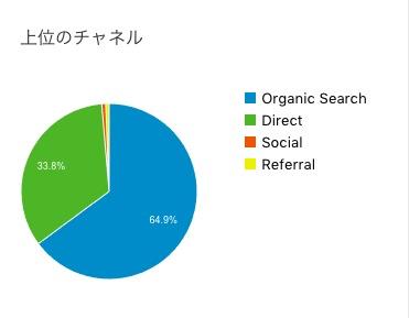 google-analitics-2