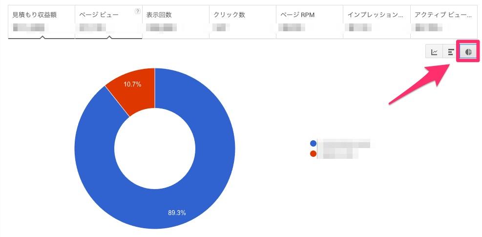 円グラフでサイトごとの収益割合を確認