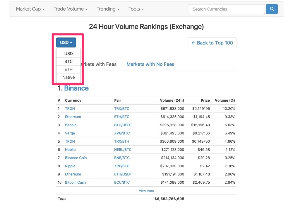 24-hour-volume-rankings-exchange-1