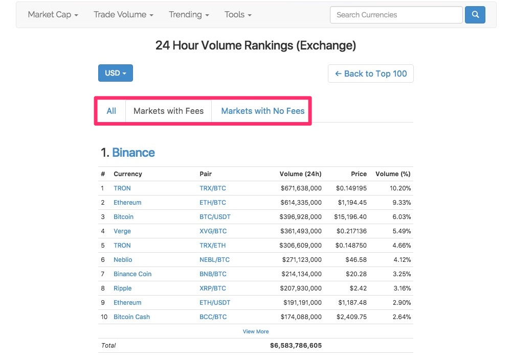 24-hour-volume-rankings-exchange-3