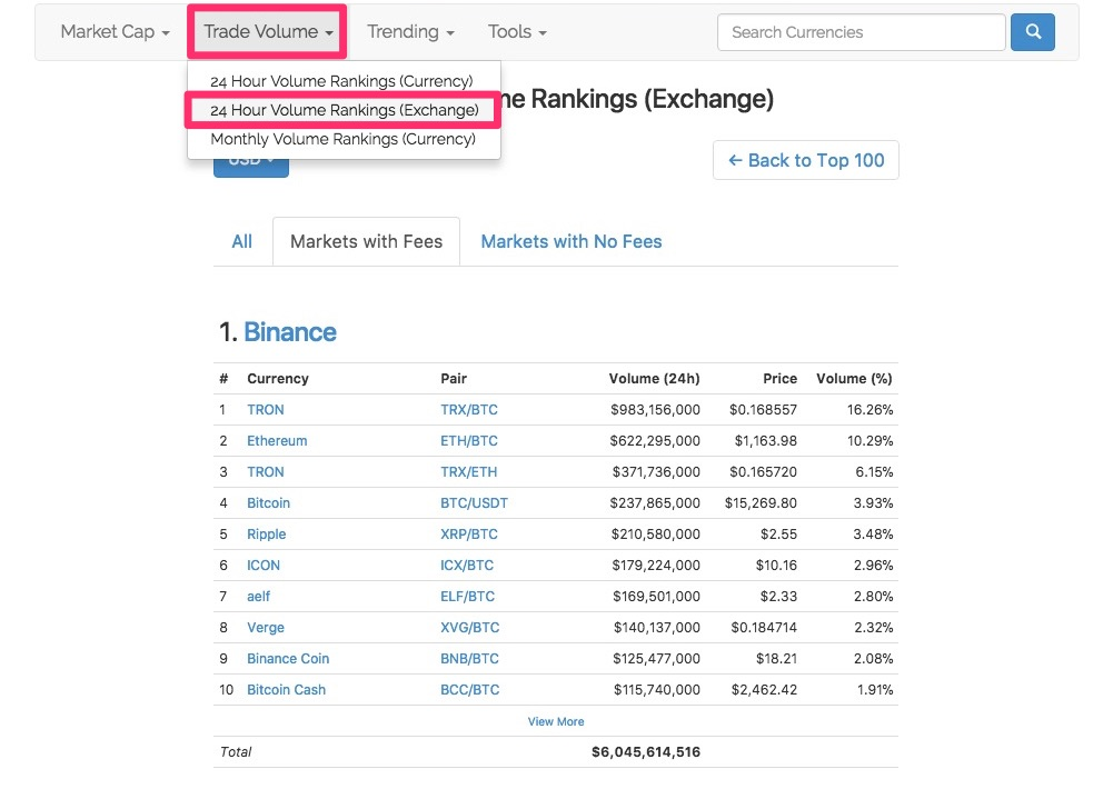 24_Hour_Volume_Rankings__Exchange_
