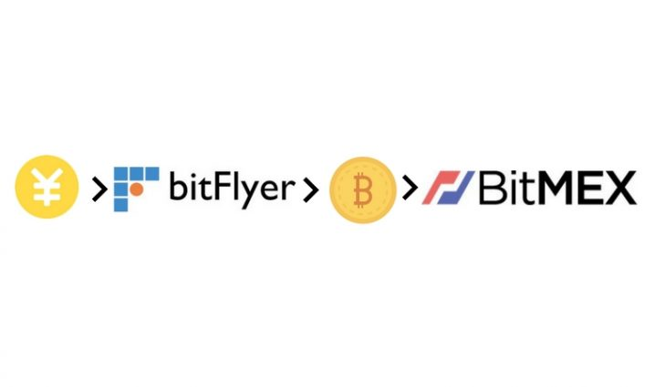 bitmex-payment-bitflyer